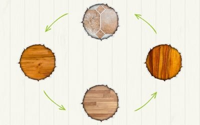 This infographic reveals the best style of floor for your home