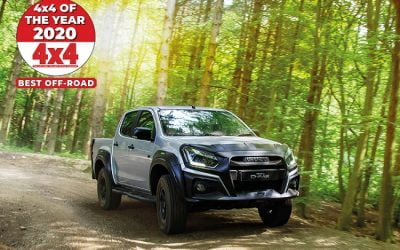 Isuzu D-Max wins Best Workhorse Pick-Up award for the 8th year in a row.